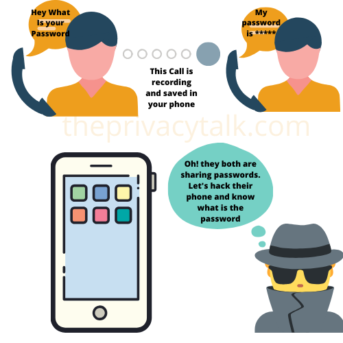 Protect Your Privacy Conversation Over The Phone