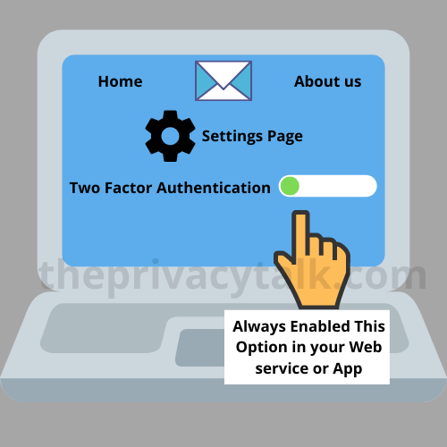 Two Factor Authentication For Online Privacy